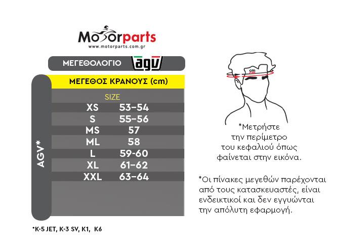 ΜΕΓΕΘΟΛΟΓΙΟ AGV